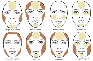 contouring-your-face